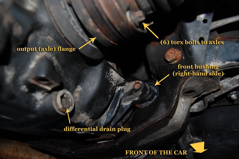 DIY : Replacing rear differential bushings (mounts) aka notorious